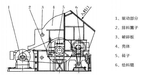 老式阀门结构图