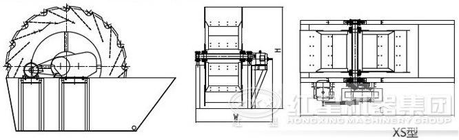 下图为洗砂机的结构图供参考:    下图为红星机器按客户要求定制的